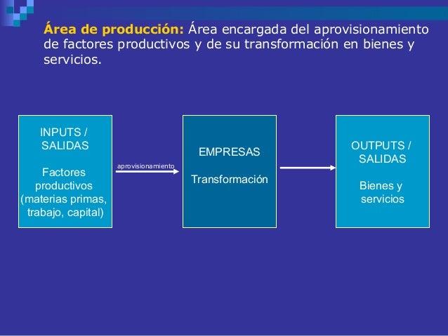 Área de producción: Área encargada del aprovisionamiento    de factores productivos y de su transformación en bienes y    ...