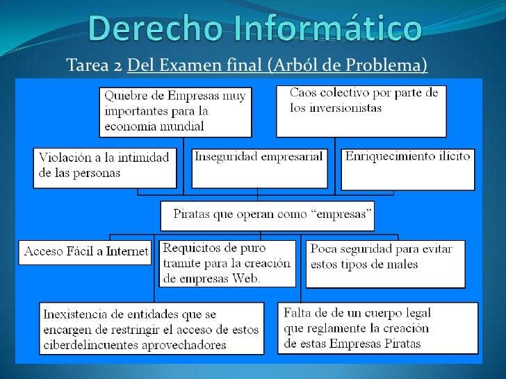 Derecho Informático<br />Tarea 2 Del Examen final (Arból de Problema) <br />