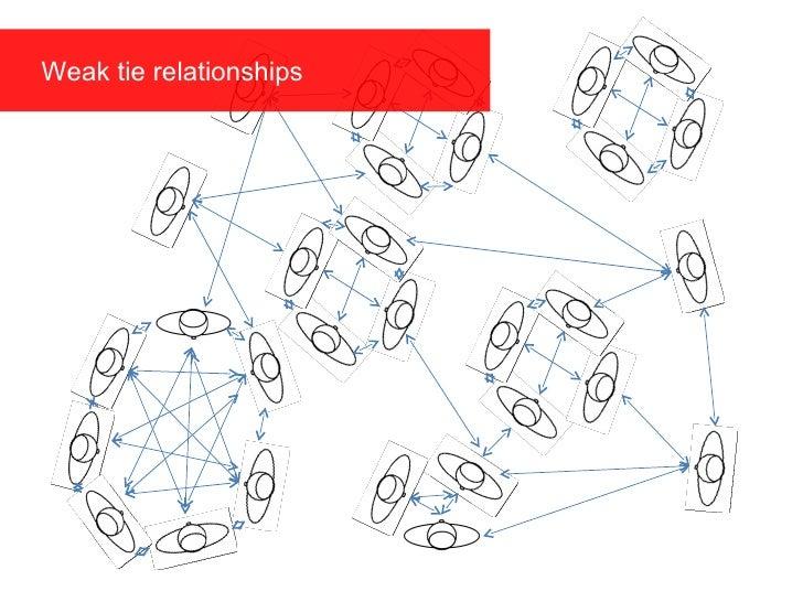 Weak tie relationships