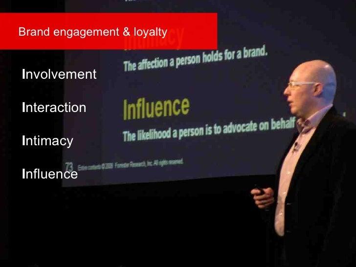 Brand engagement & loyalty I nvolvement I nteraction I ntimacy I nfluence