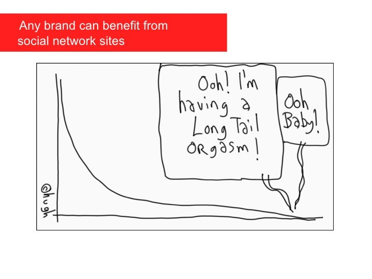 Any brand can benefit from   social network sites