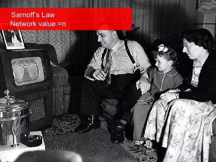 Sarnoff's Law   Network value =n