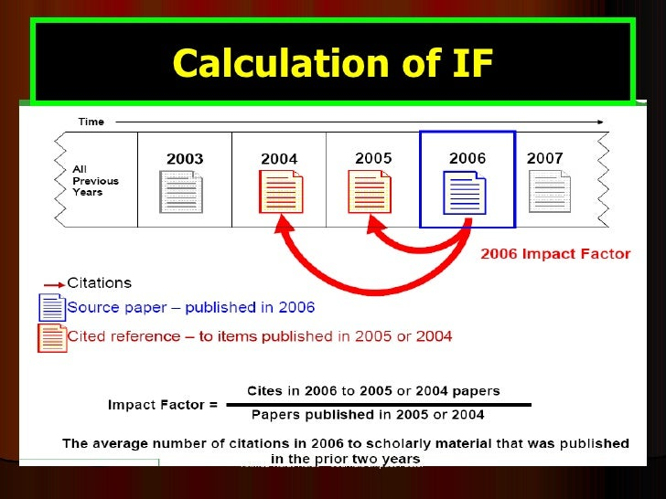 how to know the impact factor of a journal