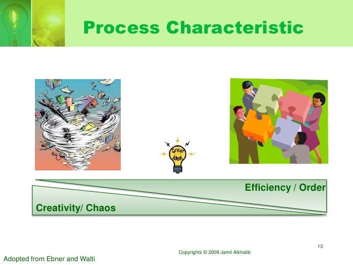 Process Characteristic                                                                   Efficiency / Order           Crea...
