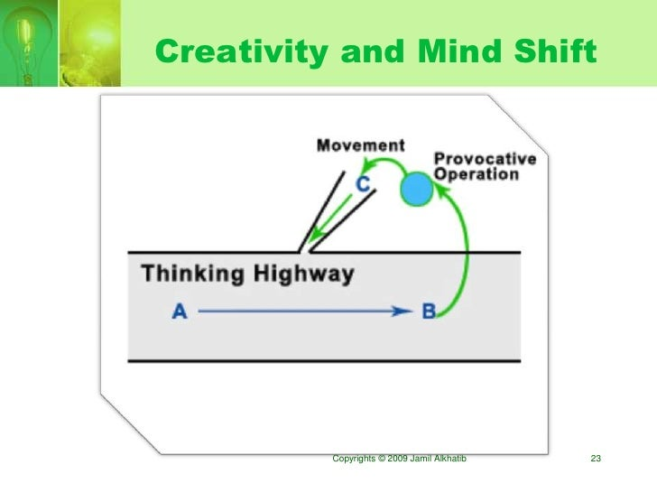 Creativity and Mind Shift               Copyrights © 2009 Jamil Alkhatib   23