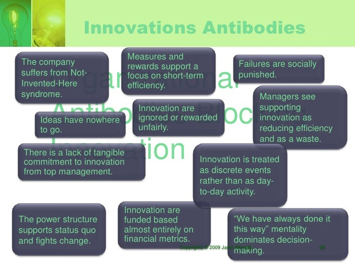 Innovations Antibodies                                Measures and The company                                            ...