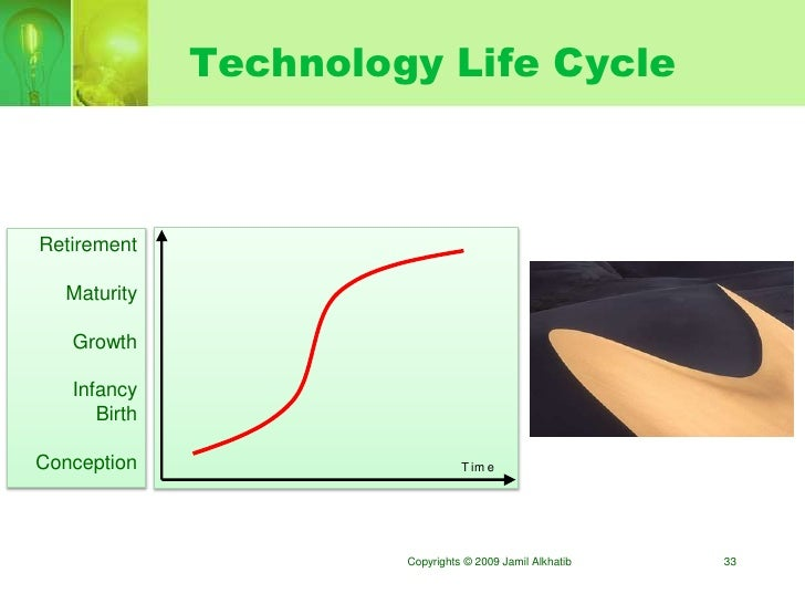 Technology Life Cycle    Retirement    Maturity     Growth     Infancy       Birth  Conception                       T im ...