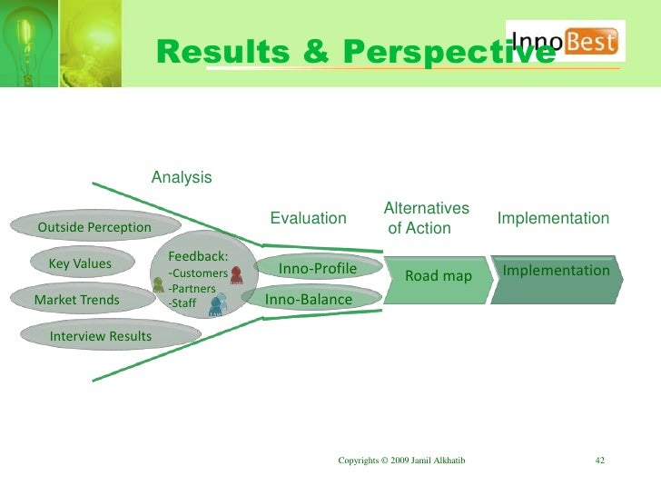 Results & Perspective                     Analysis                                                         Alternatives   ...