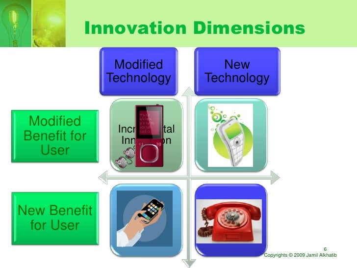 Innovation Dimensions                Modified          New               Technology      Technology    Modified           ...