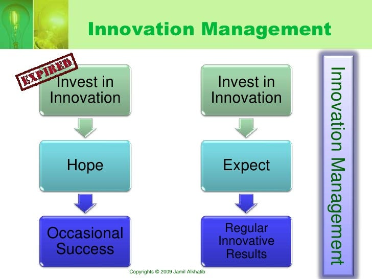 Innovation Management                                                                   Innovation Management  Invest in  ...