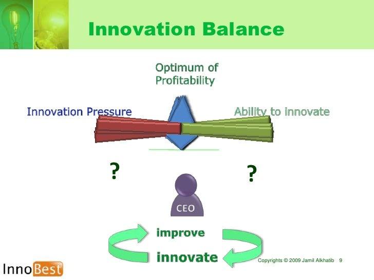 Innovation Balance      ?            ?                     Copyrights © 2009 Jamil Alkhatib 9