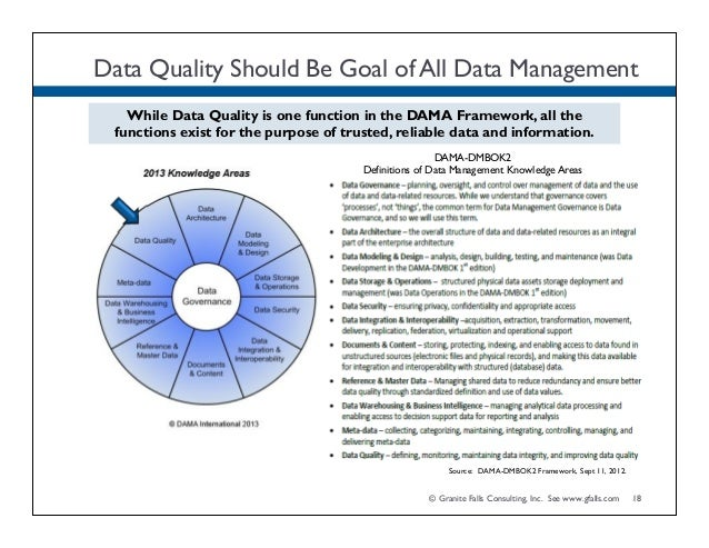 The Chief Data Officer's Agenda: What a CDO Needs to Know about Data …