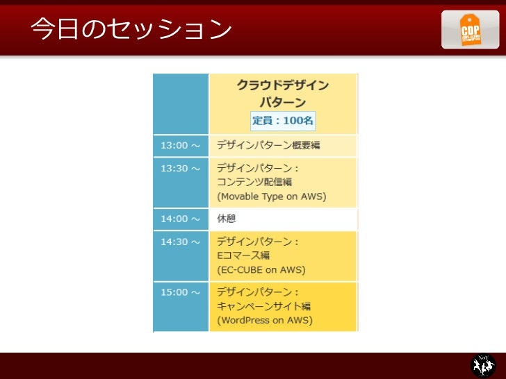 "Next Step             ミッション:            新しいCDPを            追加してみよう   目標: Ninja of ""Thousand"""