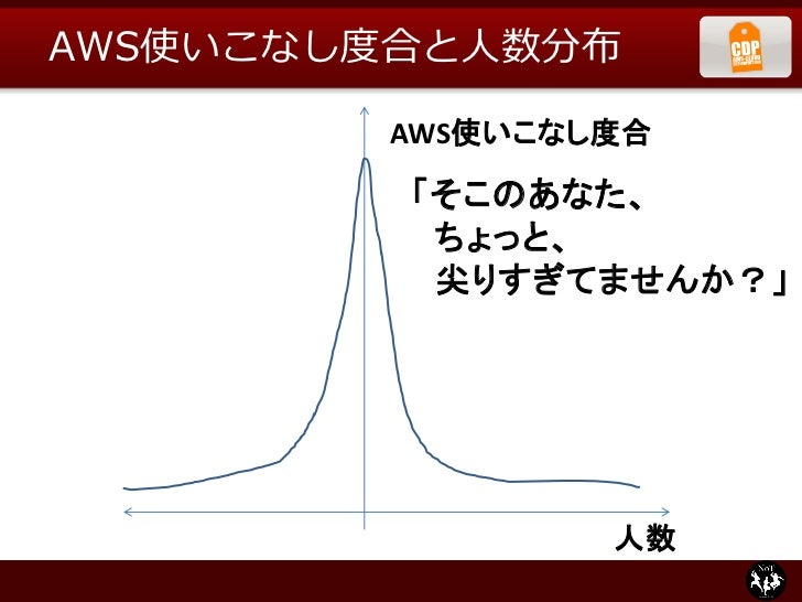 AWS使いこなし度合と人数分布        AWS使いこなし度合         「そこのあなた、          ちょっと、          尖りすぎてませんか?」                人数