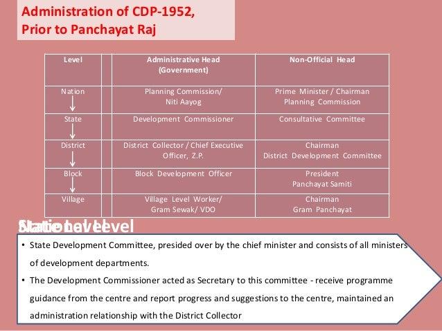 community development programme 1952 pdf