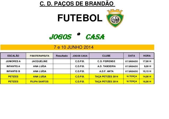 FUTEBOL 7 e 10 JUNHO 2014 ESCALÃO FISIOTERAPEUTA Resultado JOGOS CASA CLUBE DATA HORA JUNIORES A JACQUELINE C.D.P.B. C.D. ...