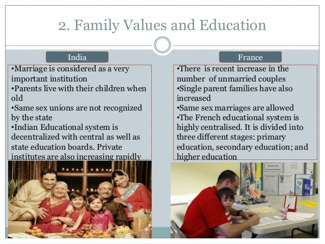 value based education in india essay