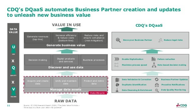 11 CDQ's DQaaS automates Business Partner creation and updates to unleash new business value Manage data assets Acquire an...