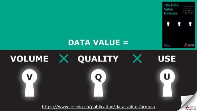 """3 Source: CC CDQ Whitepaper """"Managing Data as an Asset with the Help of AI"""", 2019 https://www.cc-cdq.ch/publication/data-v..."""