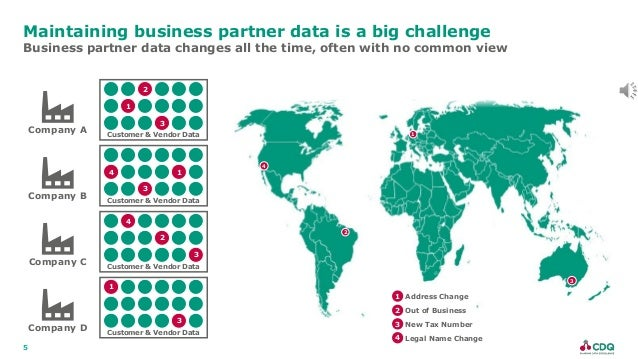 5 Maintaining business partner data is a big challenge Business partner data changes all the time, often with no common vi...