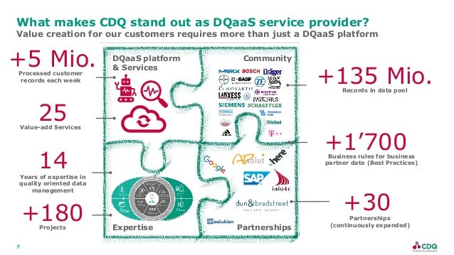 7 What makes CDQ stand out as DQaaS service provider? Value creation for our customers requires more than just a DQaaS pla...