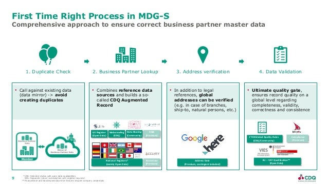 9 D&B (Premium) • Call against existing data (data mirror) -> avoid creating duplicates First Time Right Process in MDG-S ...