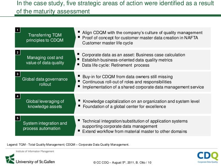 Data quality maturity model