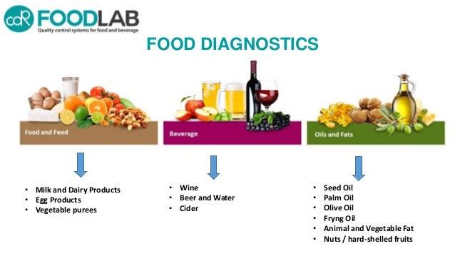 Innovative at-line quality control methods in Food & Beverage industry Slide 3