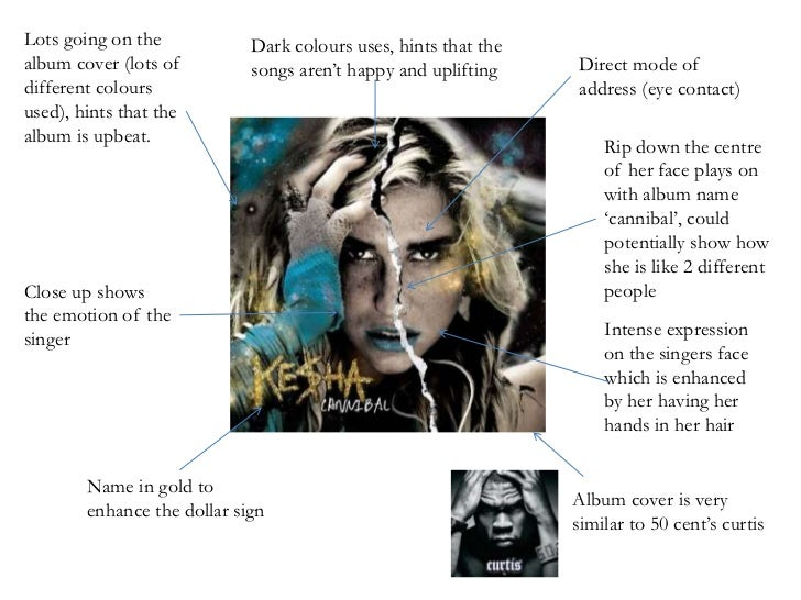 Lots going on the            Dark colours uses, hints that thealbum cover (lots of         songs aren't happy and upliftin...