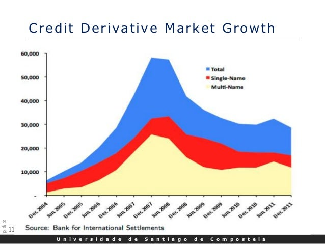 cds credit default swap A credit default swap (cds) is an agreement that protects the buyer against  default swaps work like an insurance policy where a buyer can buy protection.