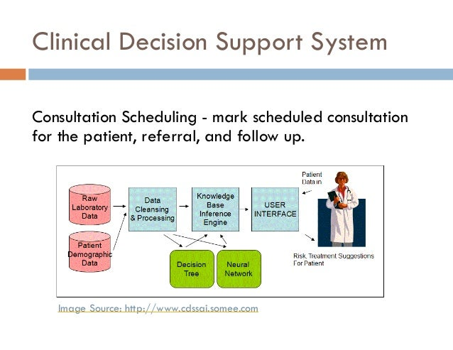 differential standards to healthcare decisions Decisions in her behalf, may seek to involve themselves in health care  make,  health care decisions, and provides an overview of existing standards and.