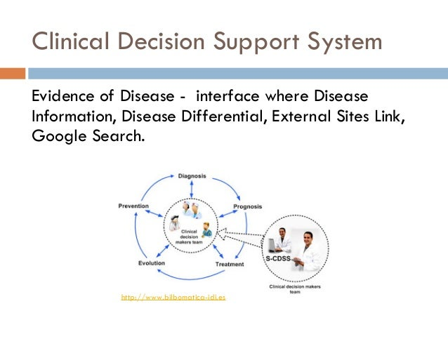 Clinical Decision Support System