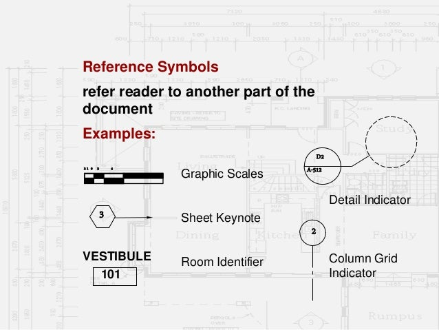 Architectural Working Drawings - الرسومات التنفيذية المعمارية