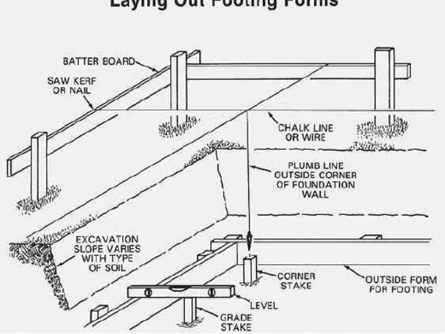 Architecture Design Sheet Format architectural working drawings part 1