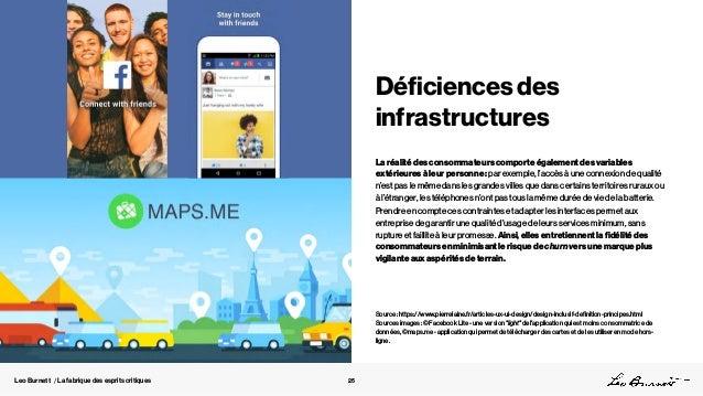 Leo Burnett / La fabrique des esprits critiques 25 Déficiences des infrastructures La réalité des consommateurs comporte é...