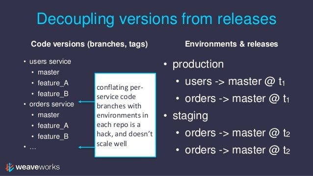 Continuous Delivery the Hard Way with Kubernetes