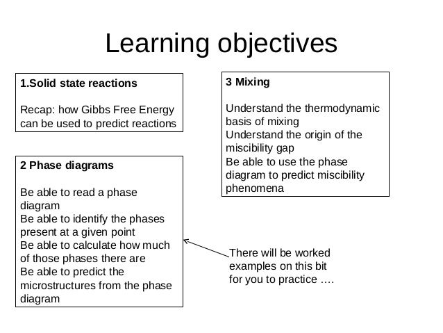 Lecture 8: Phase Diagrams