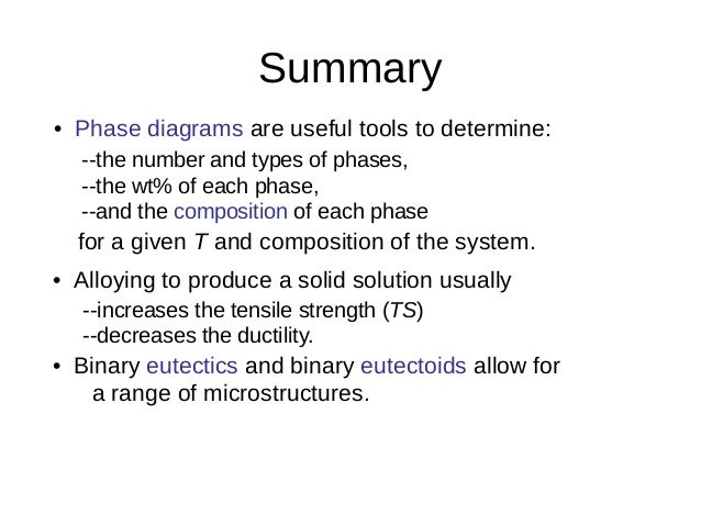 Lecture 8 phase diagrams or 26 ccuart Gallery