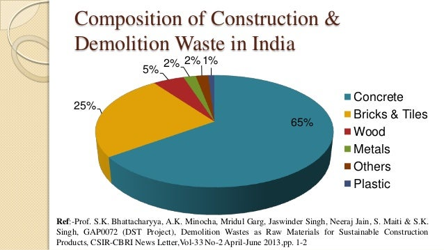 india solid waste management vehicles market Passenger vehicles in india  of e-waste globally with an unorganised market of about 95 per cent dealing with e-waste as per the current e-waste (management).
