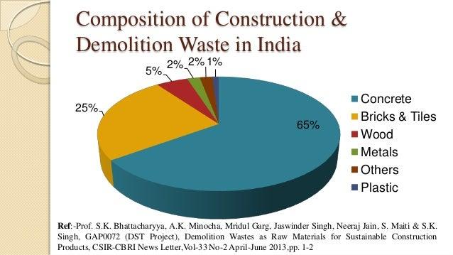 Cbri Building Materials And Components Pdf