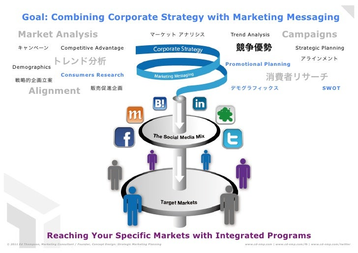 marketing strategy in japan This is the third of a series of six reports providing insights into the strategic vision  and the operational actions tourism destinations worldwide are developing to.