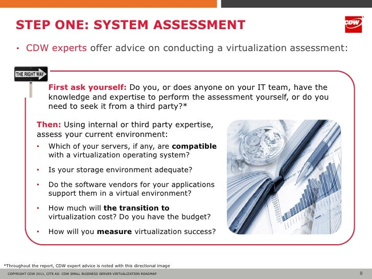 CDW Small Business Server Virtualization Roadmap Preview