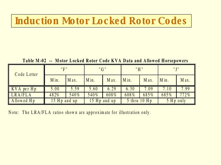 Small Size JY Series Single Phase 1869042317 as well Starting Capacitor Wiring as well Motor   Chart 3 Phase together with Classification Of Electric Motors Part 17 besides Electrolytic Capacitor. on starting capacitor sizing chart