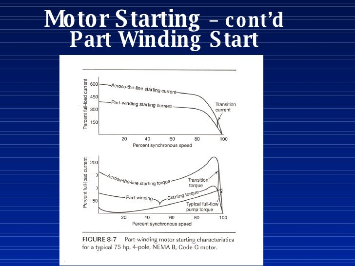 fire pump motor starting 37 728?cb=1241208984 fire pump motor starting part winding start motor wiring diagram at readyjetset.co