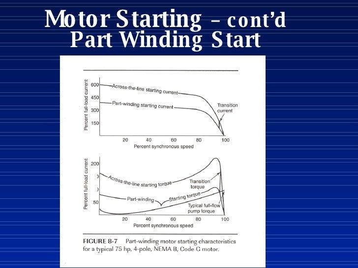 fire pump motor starting 37 728?cb=1241208984 fire pump motor starting part winding start motor wiring diagram at n-0.co