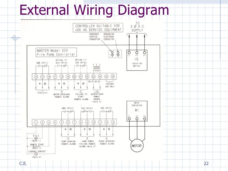 varaible speed drives for motor driven fire pumps 22 728?cb=1244474052 ac drive wiring diagram controller wiring diagram wiring diagram pg drives technology s drive wiring diagram at mifinder.co