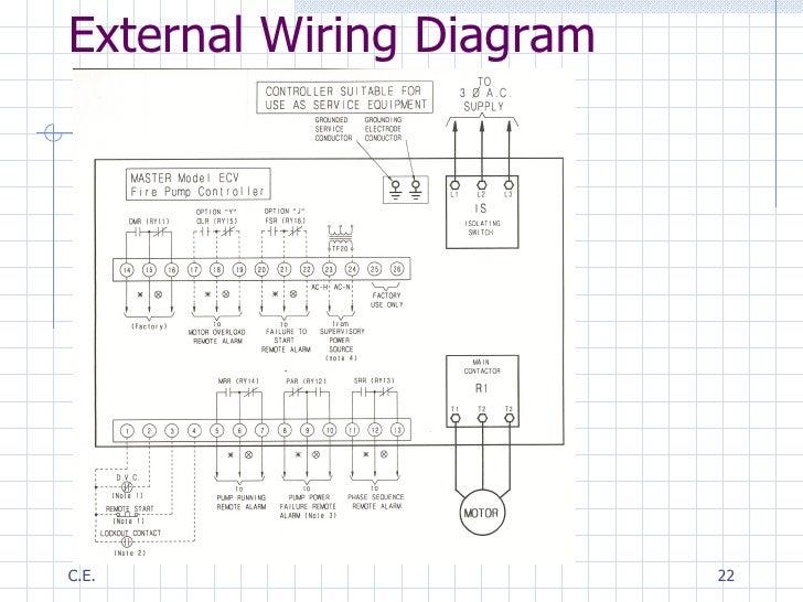 varaible speed drives for motor driven fire pumps rh slideshare net clarke fire pump wiring diagram fire pump controller wiring diagram pdf
