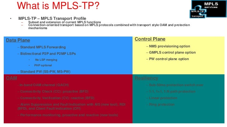 What is MPLS-TP? •    MPLS-TP – MPLS Transport Profile        –   Subset and extension of current MPLS functions        – ...