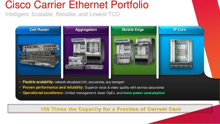 Cisco Carrier Ethernet PortfolioIntelligent, Scalable, Reliable, and Lowest TCO           Cell Router                  Agg...