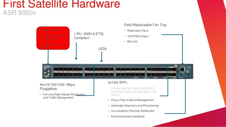 First Satellite HardwareASR 9000v                                                                     Field Replaceable Fa...